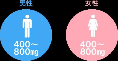 多く オルニチン しじみ が 含ま は れる